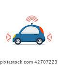 car, self, driving 42707223