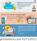 data, protect, protection 42712011