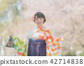 Sakura 42714838