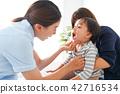 치과 의사와 어린이 42716534