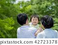 공원에서 노는 3 명의 가족 42723378
