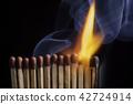 Burning safety matches 42724914