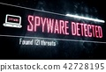 Spyware detected, found threats screen text 42728195