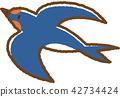 燕子 家燕 鳥兒 42734424