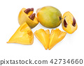 Egg fruit, Canistel, Yellow Sapote 42734660