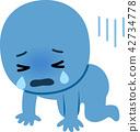 ผู้คนร้องไห้ด้วยหัวเข่า 42734778