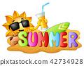 ฤดูร้อน,หน้าร้อน,แดดร้อน 42734928
