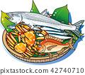 รสชาติปลาของฤดูใบไม้ร่วง 42740710