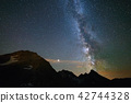 Astro night sky, Milky way galaxy stars 42744328