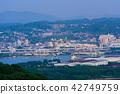 City View, cityscape, scene 42749759