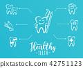 dentistry dental vector 42751123