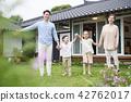 family very small 42762017