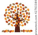 고엽, 마른 잎, 흰색 배경 42763384