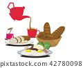 ภาพประกอบของไข่ดาว จานไข่ รูปภาพของอาหารเช้า กินเพื่อสุขภาพ 42780098