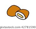 Cream bread 42781590