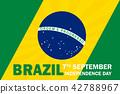 Brazil Independence day banner vector illustration 42788967