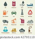 petroleum elements 42793110