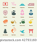 japanese elements 42793160