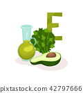 vitamin, E, avocado 42797666