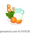 Products with vitamin B4. Jug of milk, oranges and spinach. Healthy food theme. Flat vector for 42797678