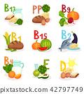 vitamin, healthy, nutrition 42797749
