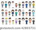 People illustration whole body set icon 42803731