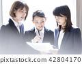 商業女性團隊諮詢 42804170
