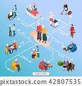 Nursing Home Isometric Flowchart  42807535