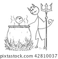 Cartoon of Man or Businessman, who is Boiled for His Sins by Devil in Cauldron in Hell 42810037