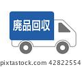 廢物收集車 42822554