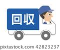 收集卡車 42823237