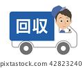 收集卡車 42823240