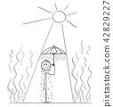 Cartoon of Sweating Man in Hot Summer Heat Hiding Under Umbrella 42829227