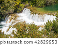 croatia, skradinski, waterfall 42829953