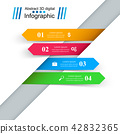 infographics, infographic, template 42832365