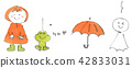 비오는 날 42833031