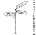 Vector Artistic Drawing Illustration of Traffic Arrow Sign With Past, Future and Future 2.0 Text 42833114