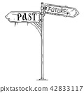 Vector Artistic Drawing Illustration of Traffic Arrow Sign With Past and Future Text 42833117