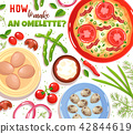 Omelette Ingredients Illustration 42844619