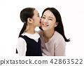엄마, 딸, 미소 42863522