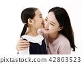엄마,딸,가족 42863523