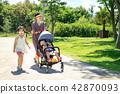엄마와 딸들의 즐거운 산책 42870093