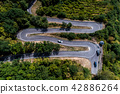Winding road serpentine from a high mountain pass in the mosel village Brodenbach Germany Aerial 42886264
