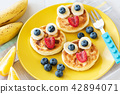 Funny Healthy Breakfast For Kids. Colorful Children Food Menu 42894071