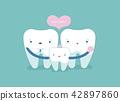 Love family, dental concept. 42897860