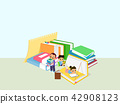 Vector - Children's Education book fair Illustration. Kids sitting on stack of giant books or beside it and reading. 008 42908123