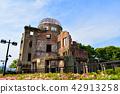 원폭돔, 히로시마 평화기념공원, 세계유산 42913258