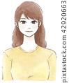 ผู้หญิงหันหน้าไปทางด้านหน้าด้วยรอยยิ้ม 42920663