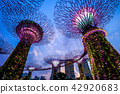Landscape of Gardens by the Bay in singapore 42920683