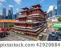 buddha tooth temple in chinatown, sinagapore 42920684